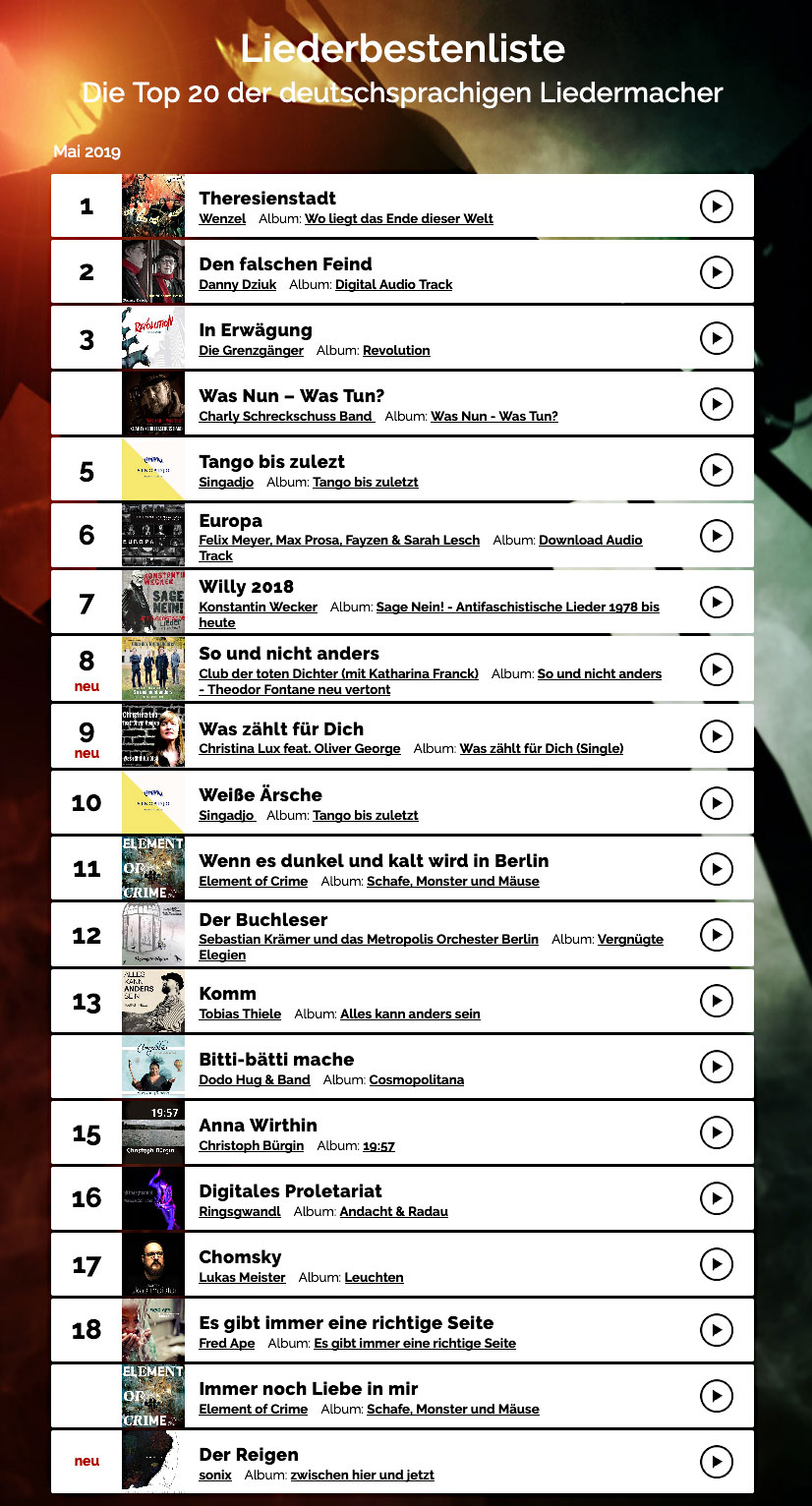 Liederbestenliste www.liederbestenliste.de
